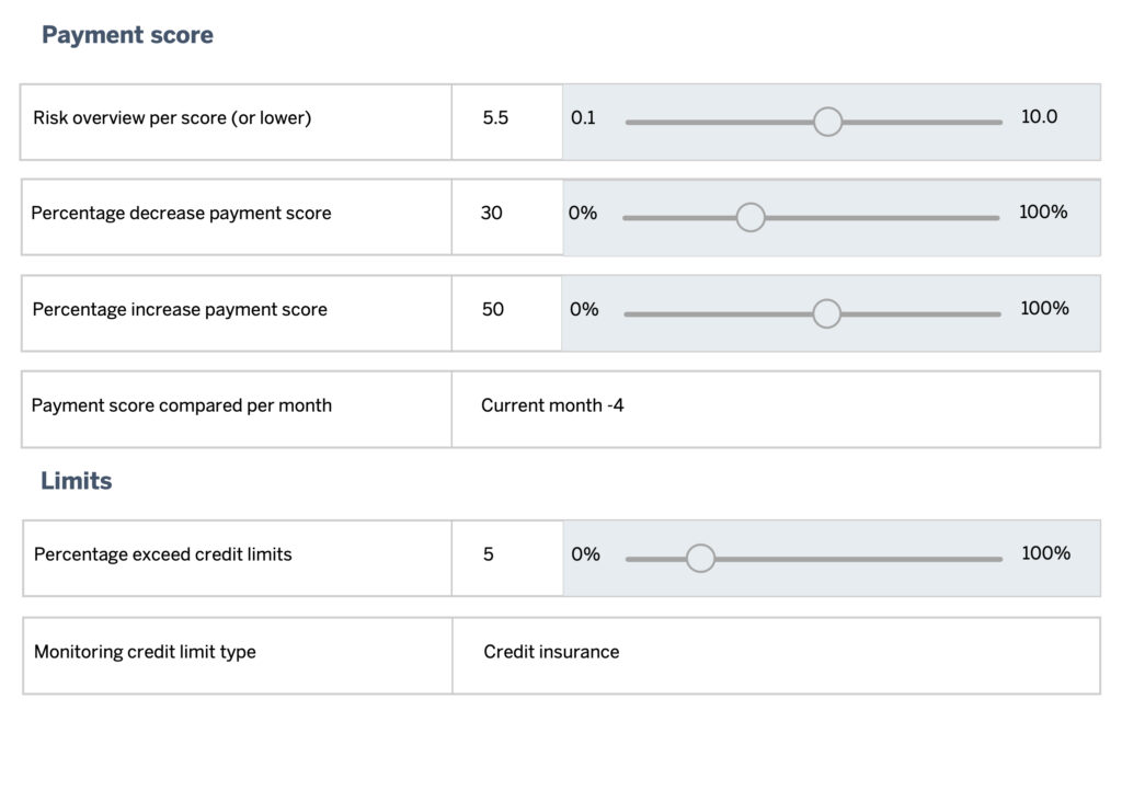Paymentscore